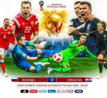 Στοιχημα Ρωσια - Κροατια
