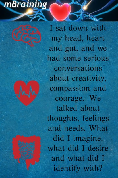 I sat down with my head, heart and gut, and we had some serious conversations about creativity, compassion and courage.  We talked about thoughts, feelings and needs. What did I imagine, what did I desire and what did I identify with?