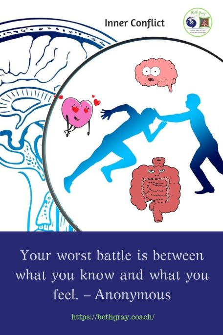 """Your worst battle is between what you know and what you feel."" Anonymous"