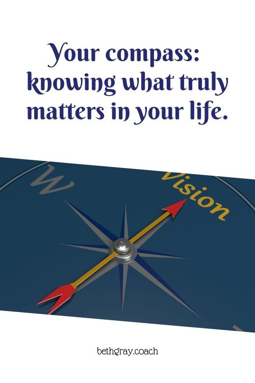 your compass, knowing what truly matters in your life, helping you make better decisions, values, vision, priorities, passions