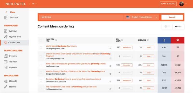 blogging topic ideas