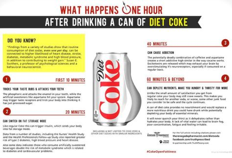 Diet coke infographic