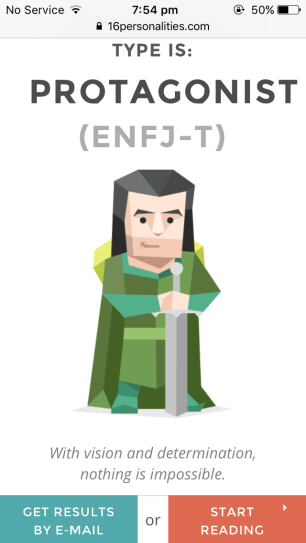 My personality type determined by my test results