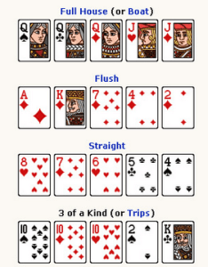 Poker hand chart also strategy and tips for texas hold  em plo rh betoclock