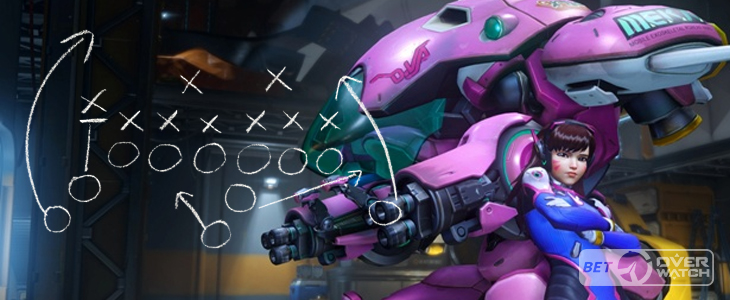 BetOverwatch.eu - Overwatch Bitcoin betting tips