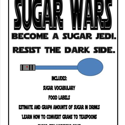 Sugar Wars: Do You Know How Much Added Sugar You Drink?