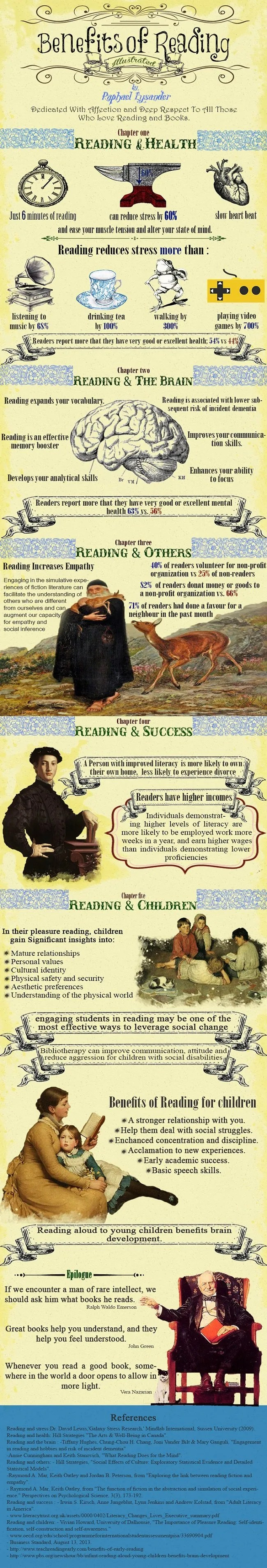 5-benefits-of-reading
