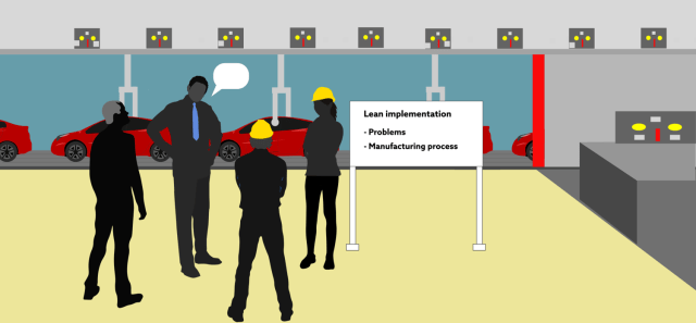 lean implementation shop floor meetings