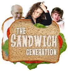 sandwich generation problems