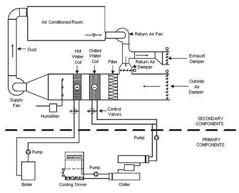 Carrier Water Source Heat Pump Wiring Diagram. Carrier