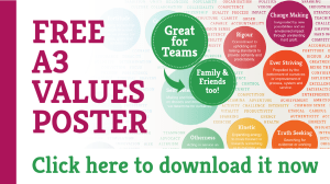 Free Values Poster — Better Conversations with Your People