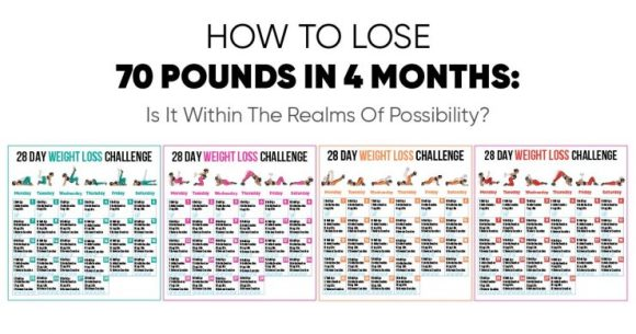 How To Lose 70 Pounds In 4 Months: Is It Within The Realms Of ...