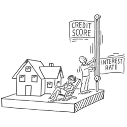 What's the Difference between Secured & Unsecured Credit?