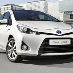 Toyota Yaris Trd Parts Speedometer Grand New Avanza Hybrid Technical Details History Photos On