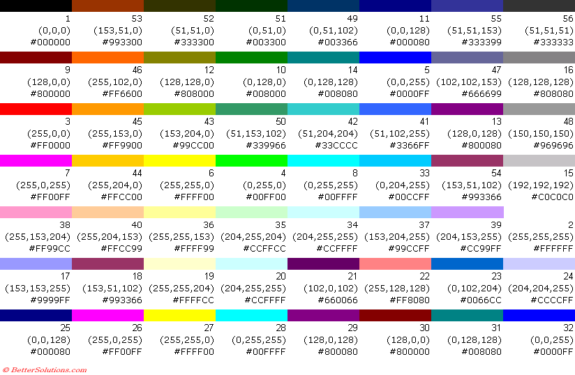 Download Excel Vba Color Index | Gantt Chart Excel Template