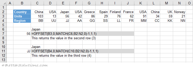 Excel Functions Offset Match