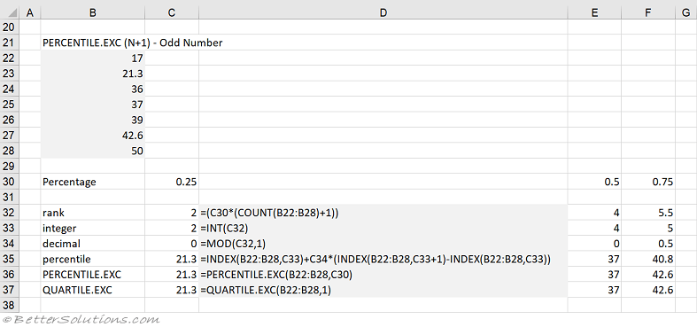 Excel Functions PERCENTILE.INC