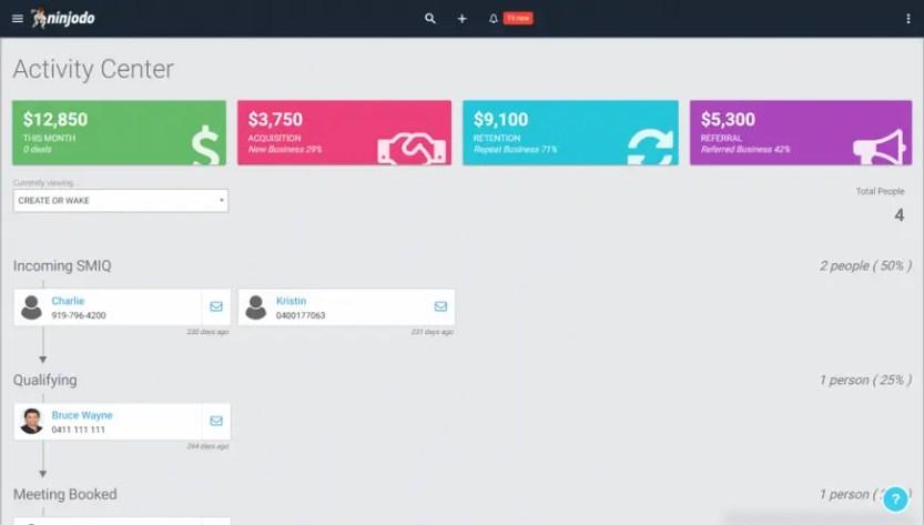 Best WooCommerce CRM Platforms