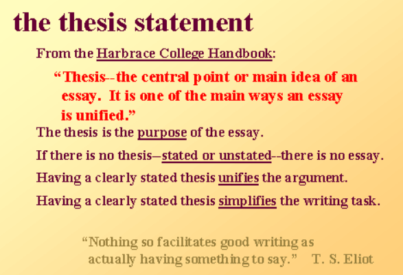 TOEFL independent writing task thesis statement strategies