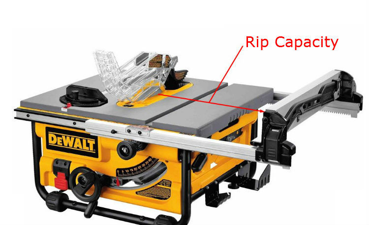 Straight Line Jig Table Saw
