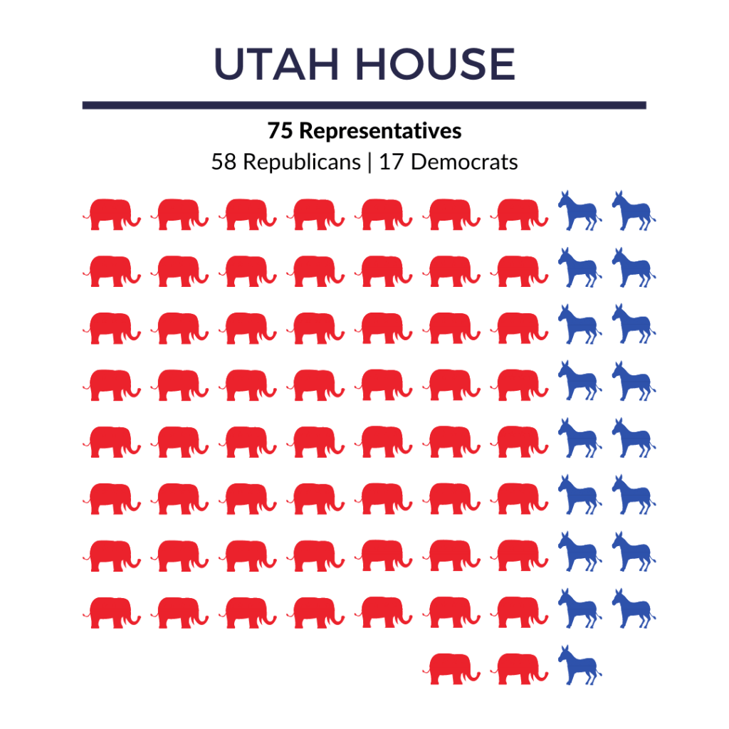Utah House
