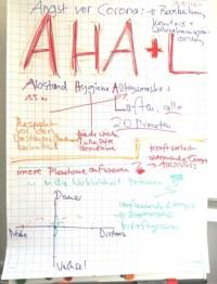 Arbeitsprozess am Flip Chart, hier AHA + L-Regel