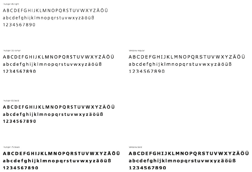 Typography for labels and screen treatments