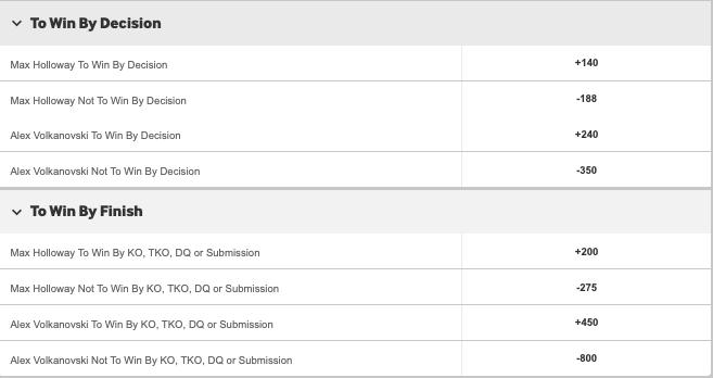Holloway Volkanovski UFC 245 Prop Bets
