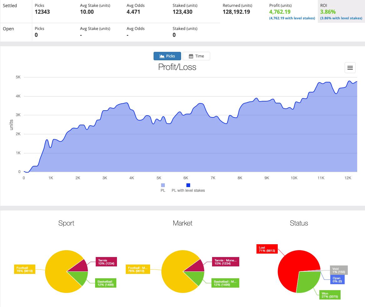 Screenshot 2020-01-19 at 16.36.57