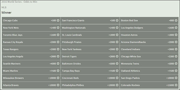 World Series 2016 futures betting odds