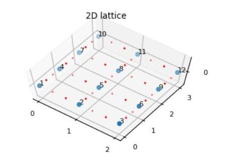 build_2D_grid()