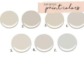 Top Seven Paint Colors That Will Work in Any Room. Head spinning from too many paint color choices? These neutral picks are guaranteed to complement your decor.