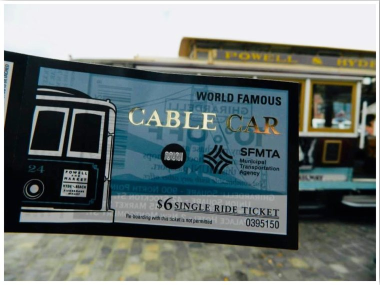Powell and Market San Francisco Cable Car