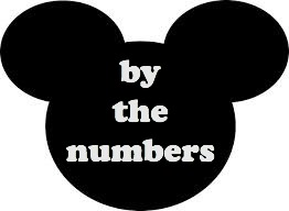 Disney by the numbers: Mindblowing facts and figures about Walt Disney World