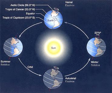 winter-solstice-image