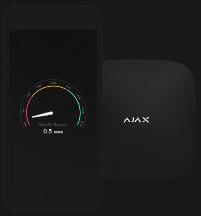 Internet of Ajax alarm system