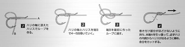 line-uchigake-musubi