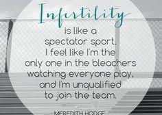 feelings Of Infertility