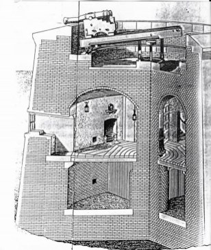 A cross-section of the construction of a Martello tower –there were slight variationsbut this is typical