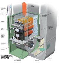 Pelatihan Furnace and Heat Exchanger  BEXPERT