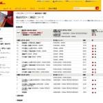 GearBest DHL発送の中華パッドTeclast X98 Plus(手違いで)もうすぐ届く