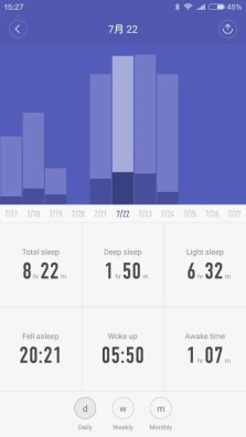 睡眠の質、濃いほうがディープスリープで大体2時間弱