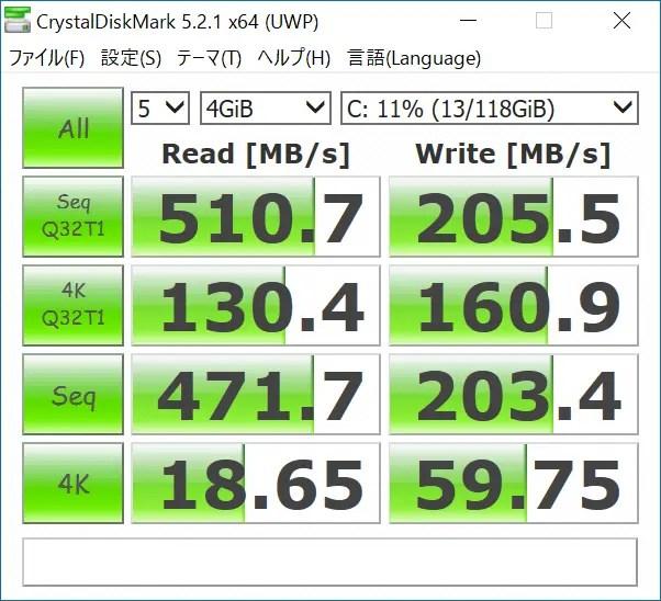 CUBE Mix Plus CrystalDiskMark 5.2.1