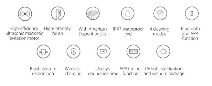 Xiaomi Soocas X3 電動歯ブラシ 歯ブラシ主な機能