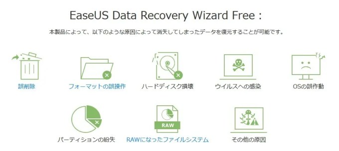 EaseUS Data Recovery Wizardできること