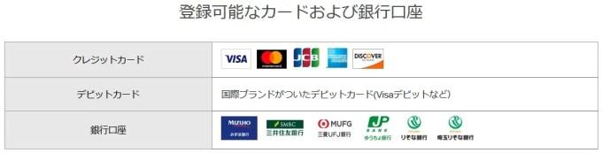 Paypal登録可能なカードおよび銀行口座