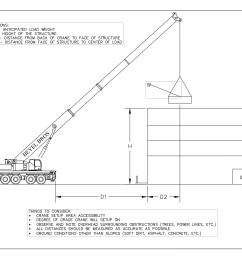 additional information needed for crane rental [ 3300 x 2550 Pixel ]