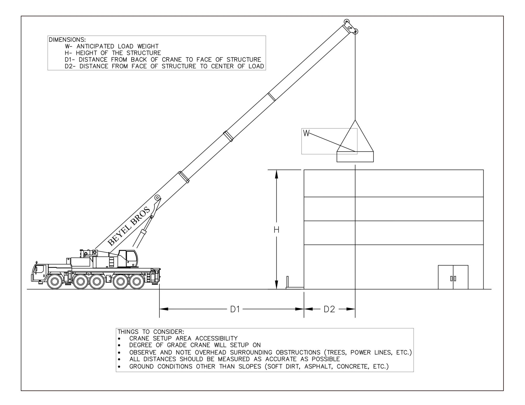 hight resolution of additional information needed for crane rental
