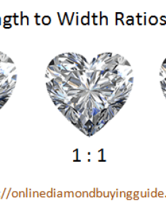 Length to width ratios of heart cut diamonds in our charts the dimensions  carat also diamond size chart download pdf weight mm comparisons rh beyond cs