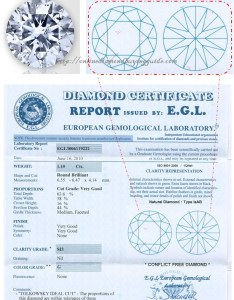 Egl si diamond certification also clarity grade how reliable is it scam alert rh beyond cs